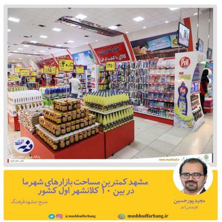 مشهد کمترین مساحت بازارهای شهرما در بین ۱۰ کلانشهر اول کشور